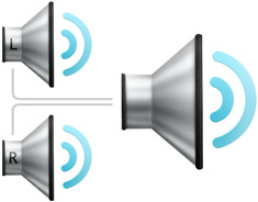 Icons demonstrating that the left and right audio channels are combined to play on both speakers.