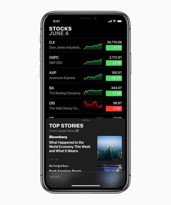 iPhone X showing Stocks screen with market trends on top and Top Stories below.