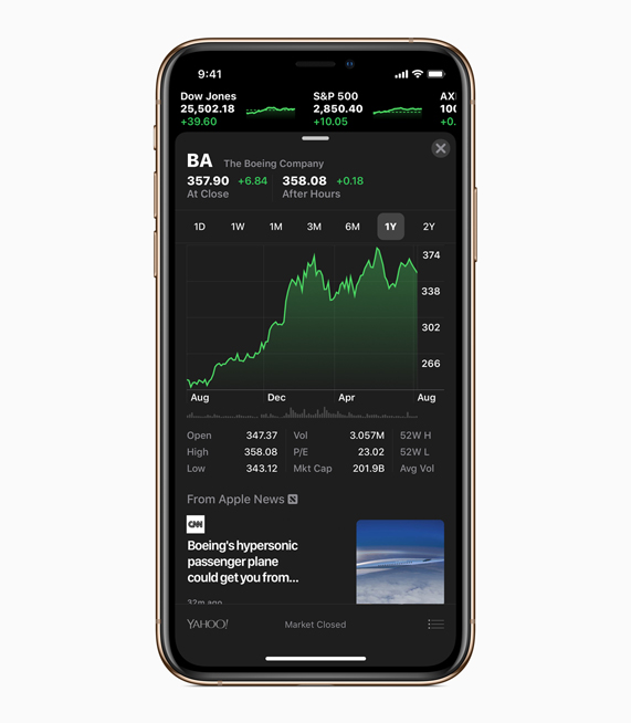 A snapshot of the new Stocks features available with iOS 12.