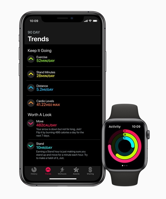 iPhone showing the Trends tab in the Activity app, next to Apple Watch.