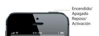 Detalle del botón de reposo/activación del iPhone 5