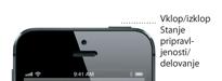 Slika tipke za preklop v spanje/vklop na telefonu iPhone 5