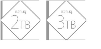 ความจุ 2TB, ความจุ 3TB